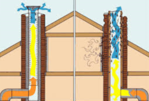 How Are Home Heating and Chimneys Related? What you need to know!